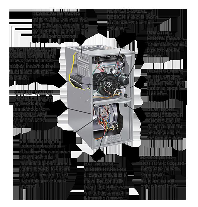 Has Heil Furnace Gas Valve Wiring Diagram on